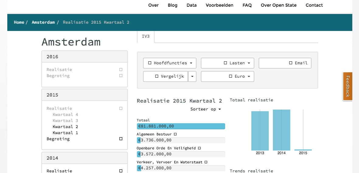Screenshot of openspending.nl